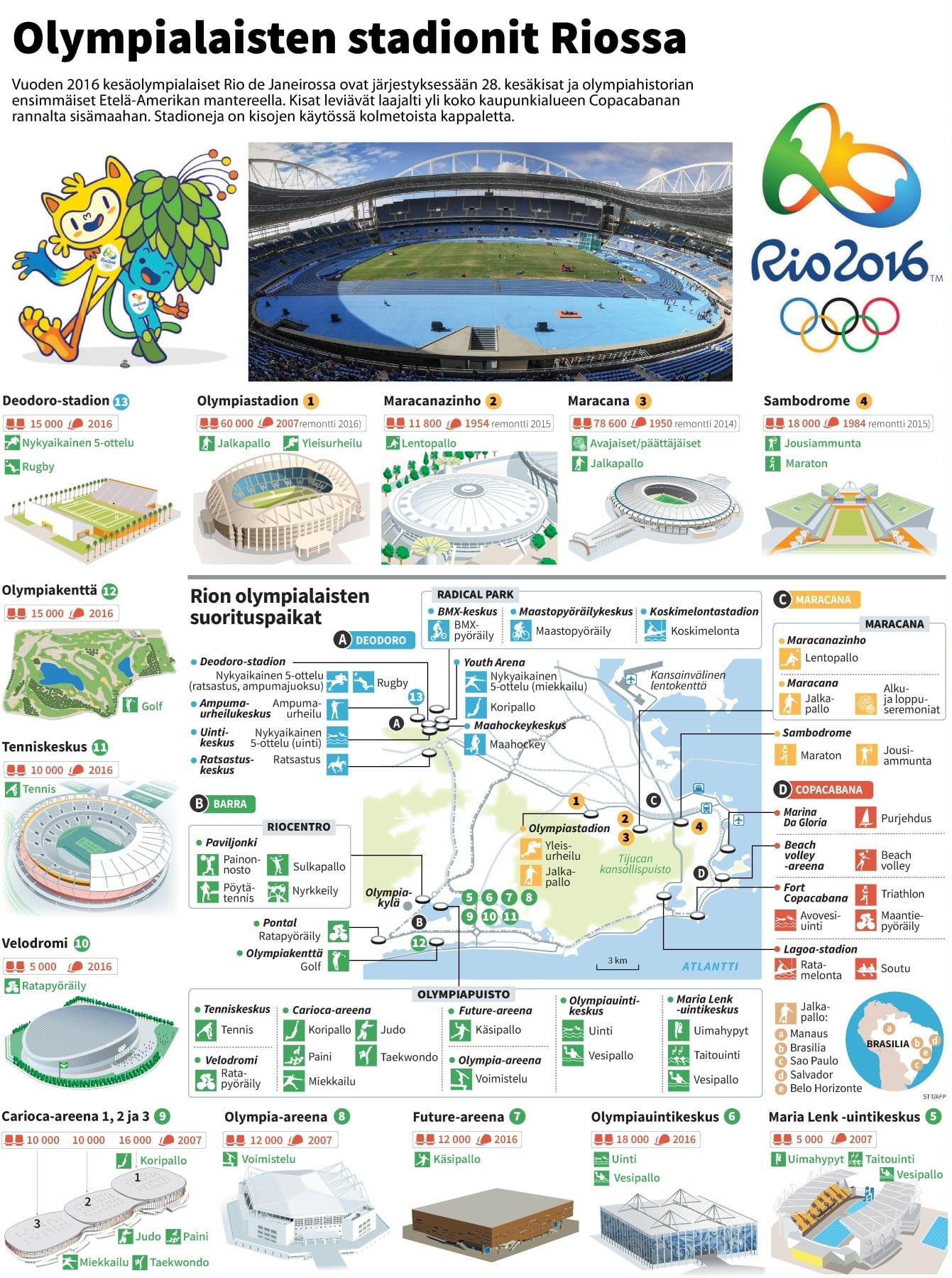Grafiikka / PDF. Rio_maisemat Urheilu: Rion maisemat eli suorituspaikat tabloidin sivun kokoisena (5p x 341 mm) kartan, piirrosten ja valokuvan yhdistelmänä.